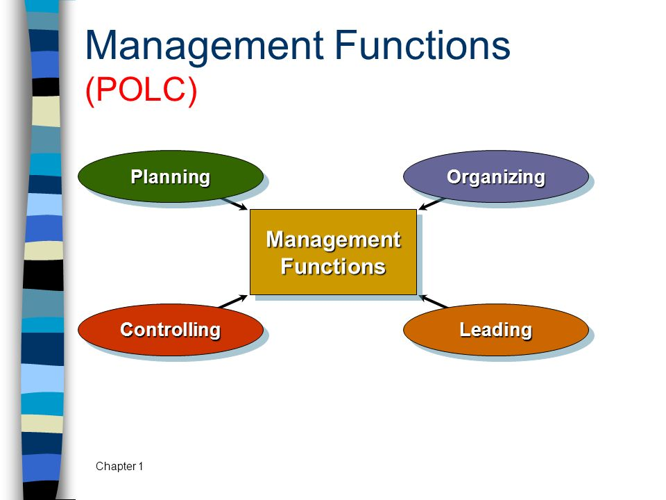 polc management 44 knowledge management and organizational learning explicit knowledge exists in the form of words, sentences, documents, organized data, computer programs and in other explicit forms.