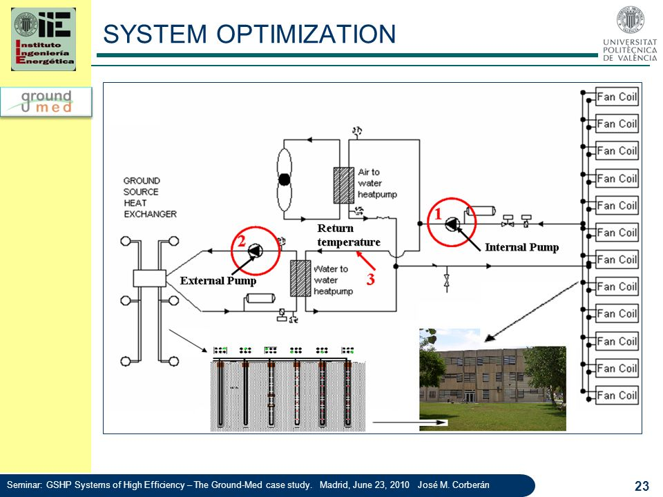 SYSTEM OPTIMIZATION Seminar: GSHP Systems of High Efficiency – The Ground-Med case study.