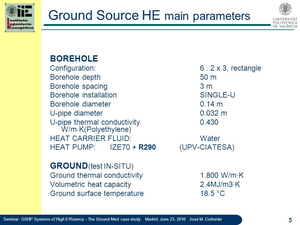 Ground Source HE main parameters