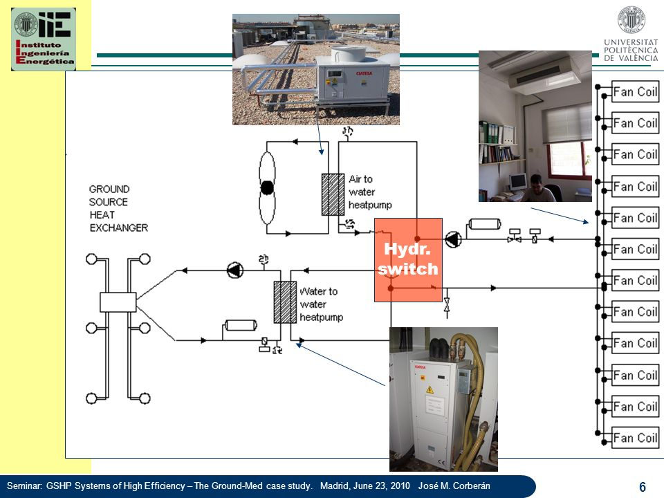 Hydr. switch Seminar: GSHP Systems of High Efficiency – The Ground-Med case study.