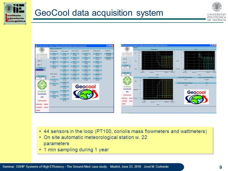 GeoCool data acquisition system