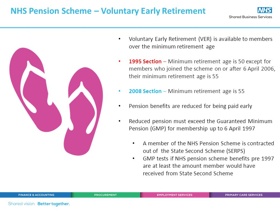 voluntary retirement scheme How can the answer be improved.