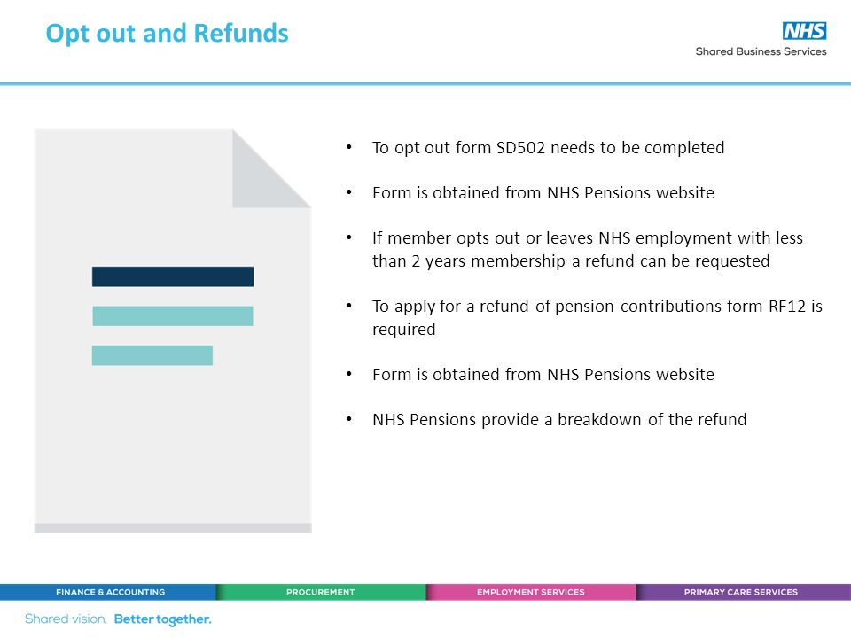 Opt Out And Refunds To Opt Out Form SD502 Needs To Be Completed