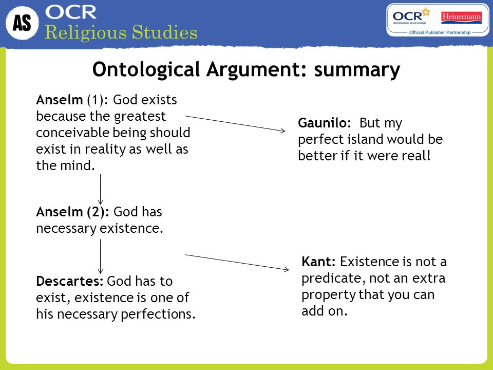 ontology in anselm descartes and kant essay Kant's reply to anselm's ontological argument  who pulled anselm's 'ontology' out of its own context--ostensibly to serve a purpose  rené descartes.