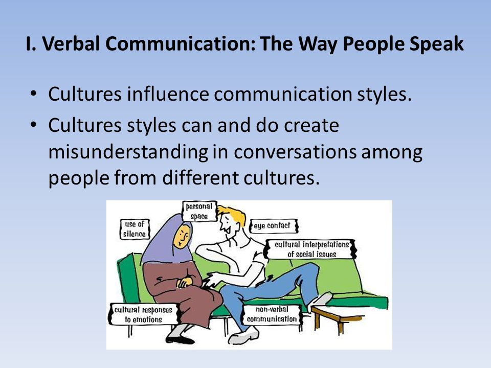 the major influence of culture in communication