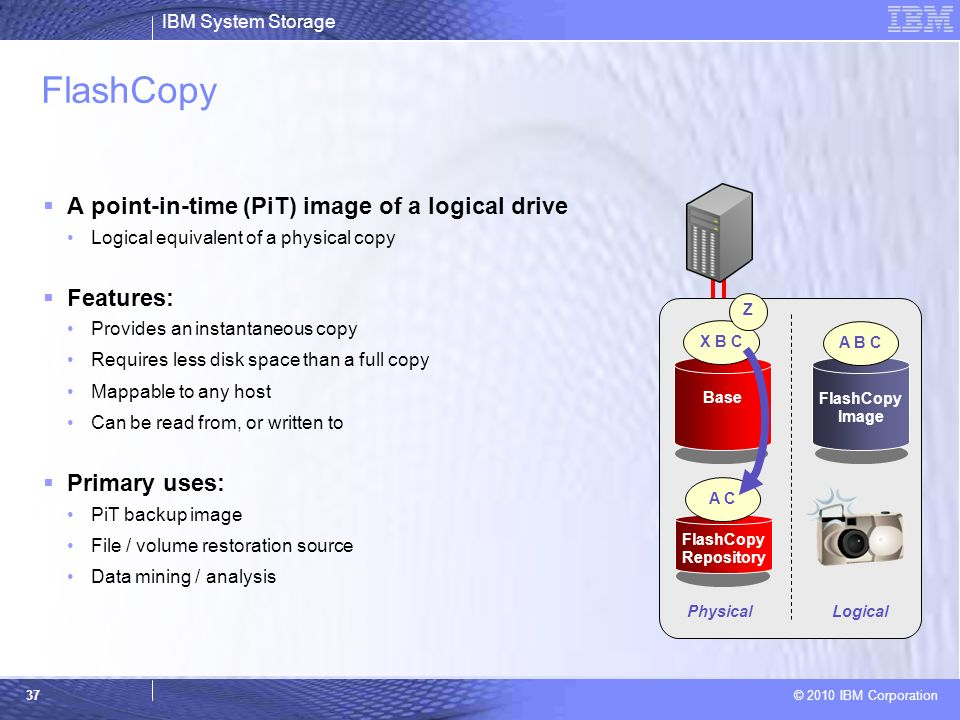 how to change logical drive to primary