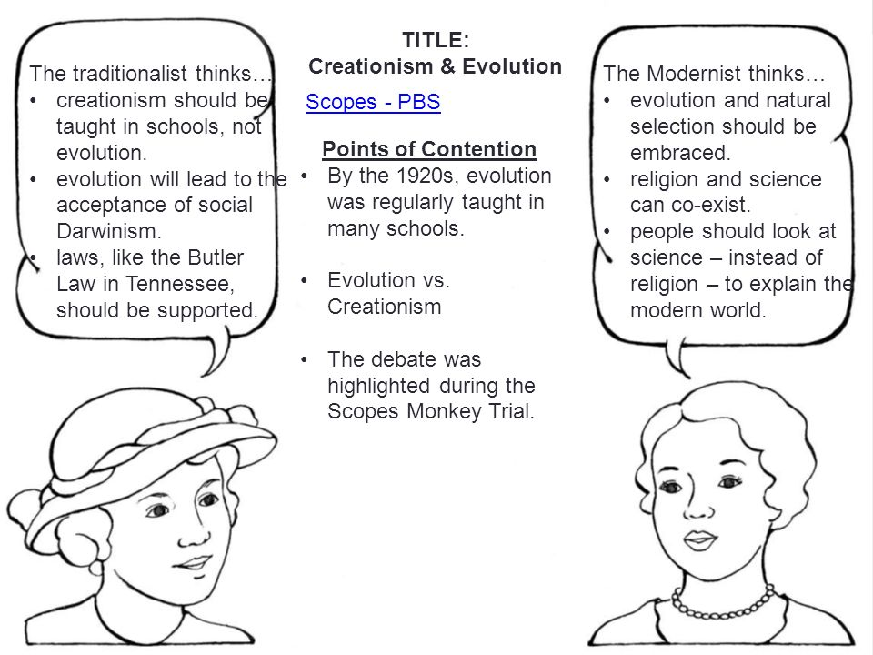 evolution should be taught in schools In recent years the study of evolution theory in schools has  today about a half of earth's inhabitants believe that darwinism should be taught in schools.