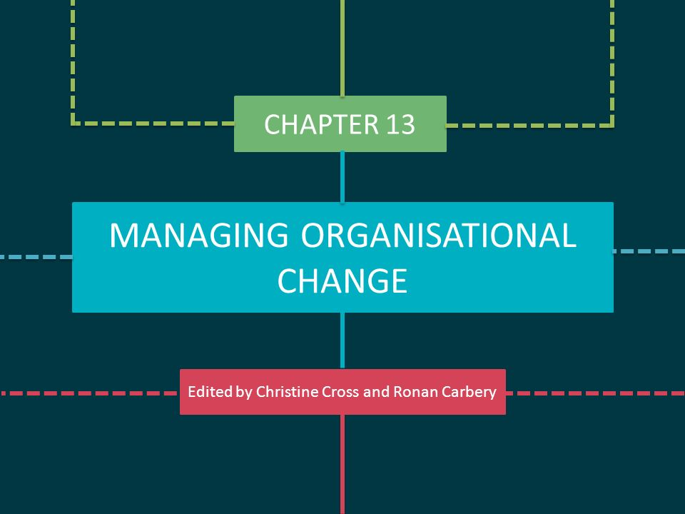 organisational change The most cited papers from this title published in the last 3 years statistics are updated weekly using participating publisher data sourced exclusively from crossref.