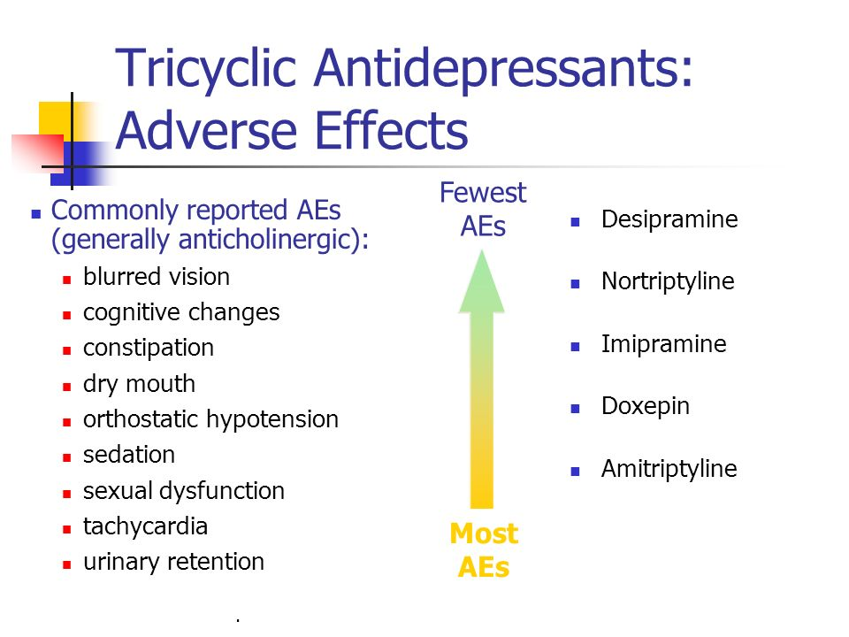 effect of antidepressant treatment on sexual dysfunction Rates of 5 common antidepressant side effects among new  and sexual dysfunction among  with a treatment-emergent side effect reported during.