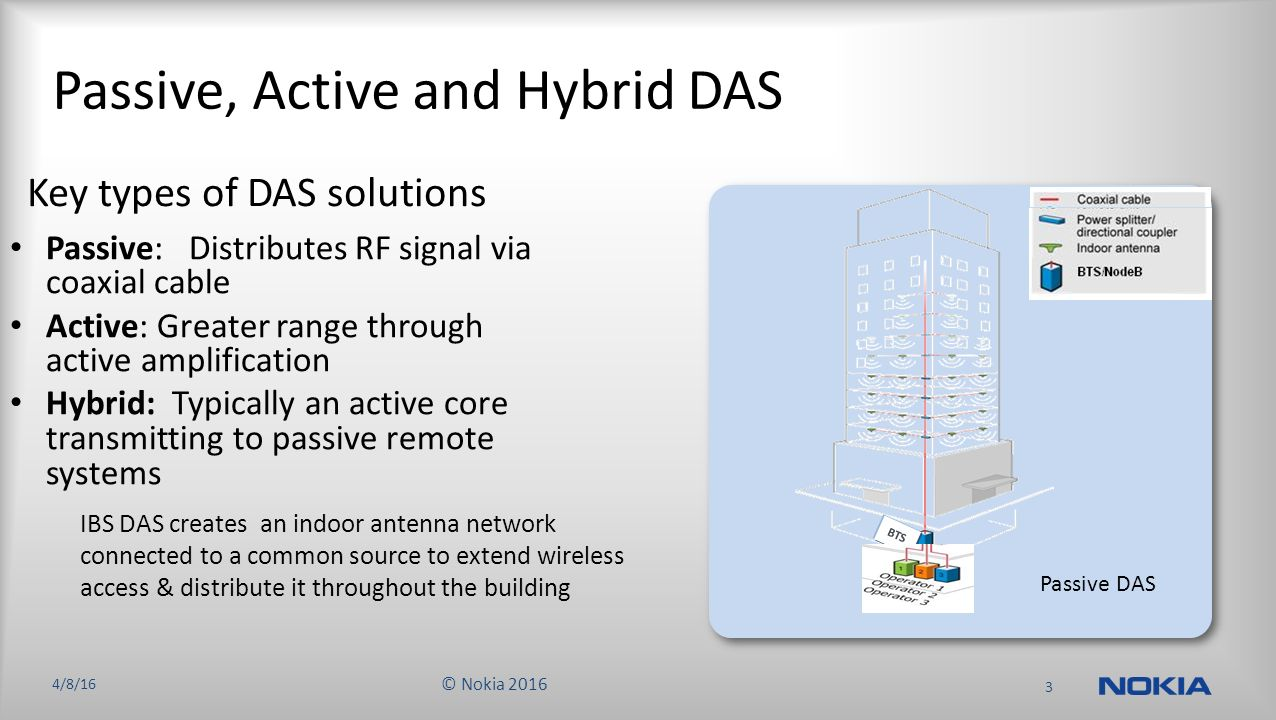 Enterprise Solutions For Strategic Wireless Service