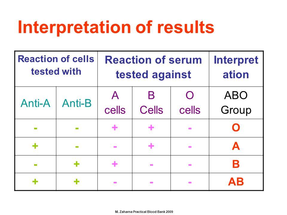 O Antigen Blood Grouping Slide &...
