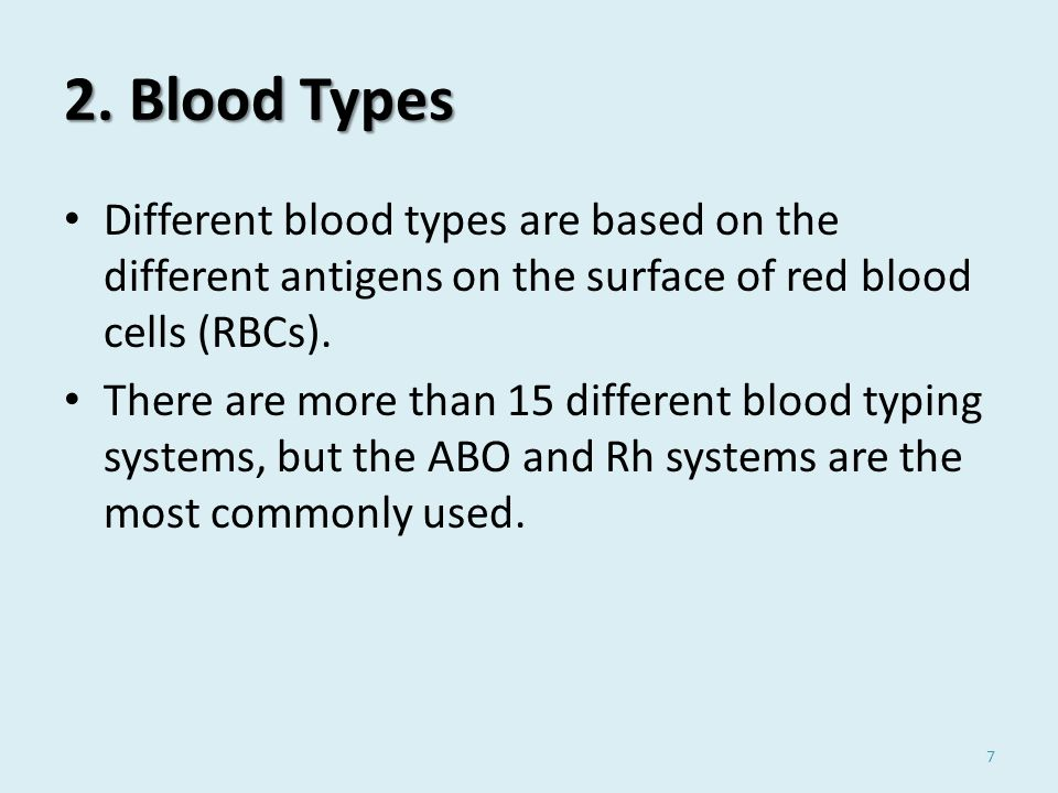 Human blood group systems