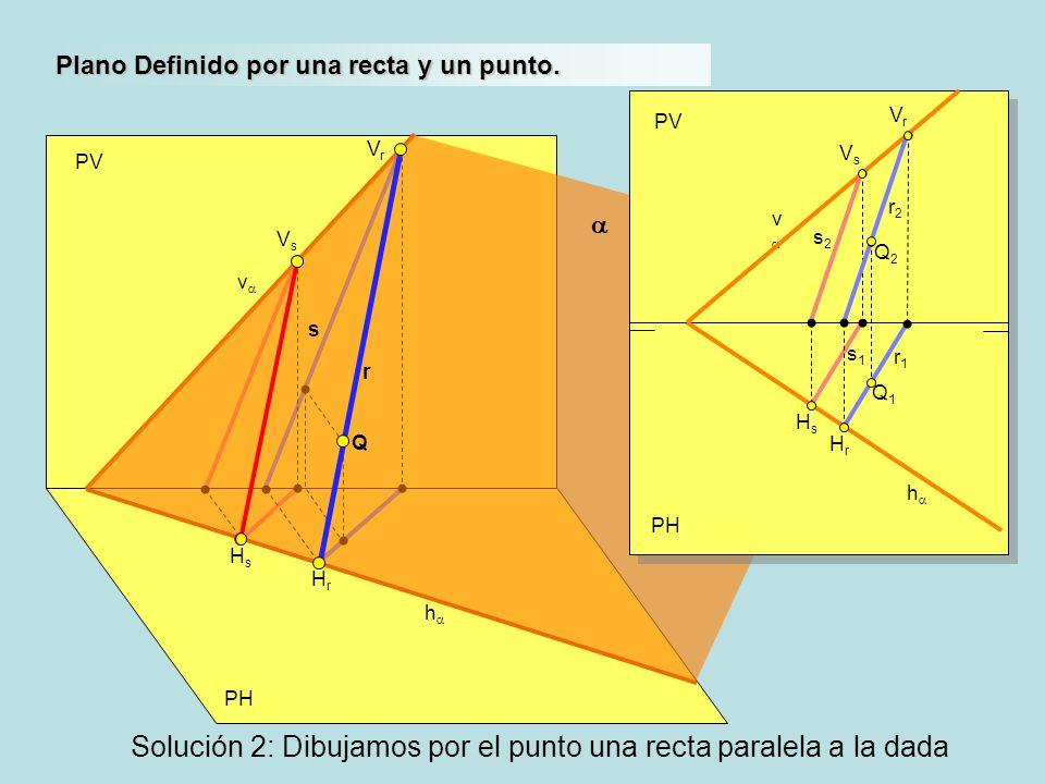 Solución 2: Dibujamos por el punto una recta paralela a la dada