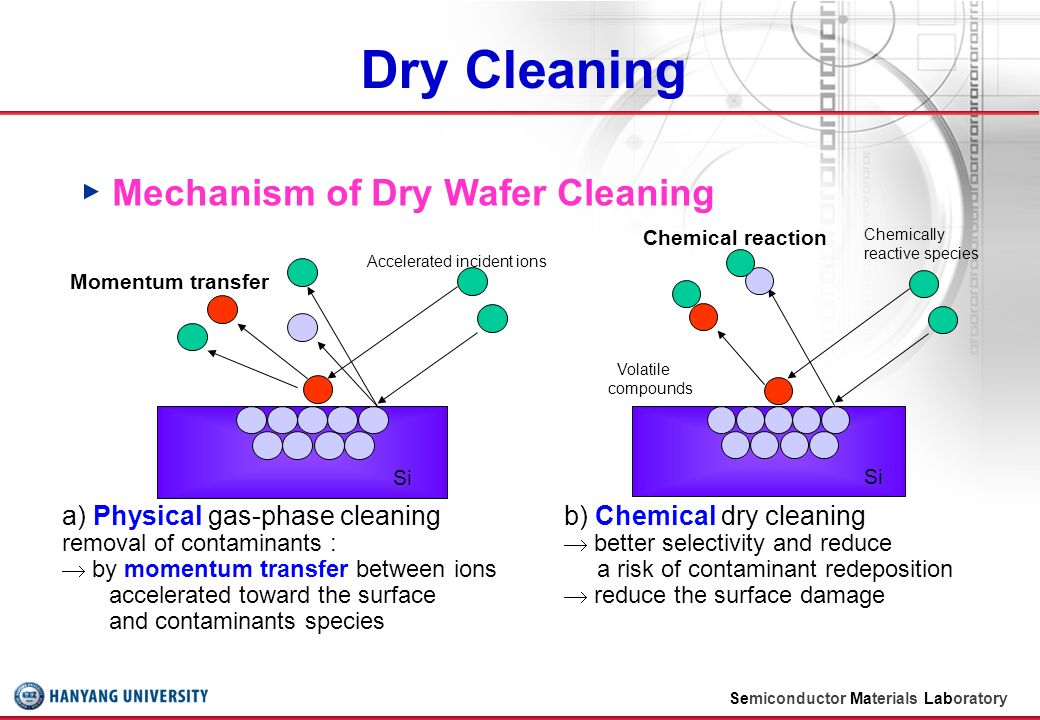 the chemistry behind dry cleaning The earliest records of professional dry cleaning go all the way back to the ancient romans  cleaning machines, but also did a better job of cleaning than any of the other solvents of.