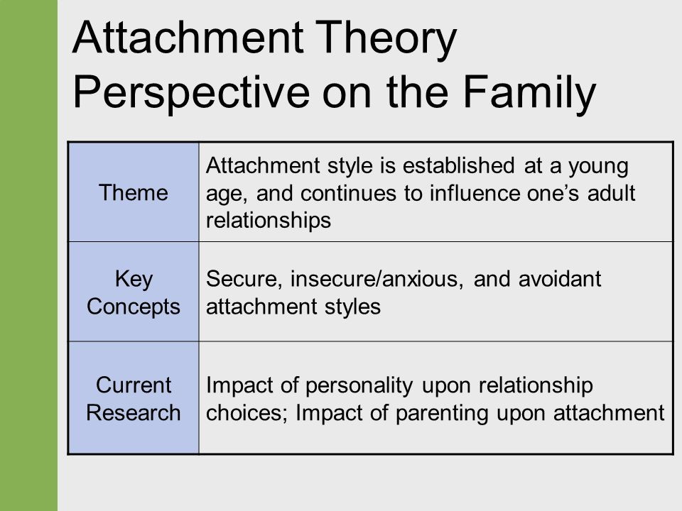 Attachment theory dating