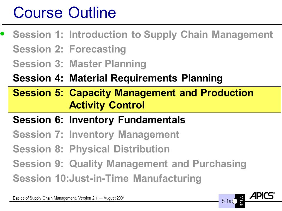 supply chain management exam 2 cheat Operations management midterm exam review and notes  valerie•2 months  ago  summary: book operations and supply chain management summary: .