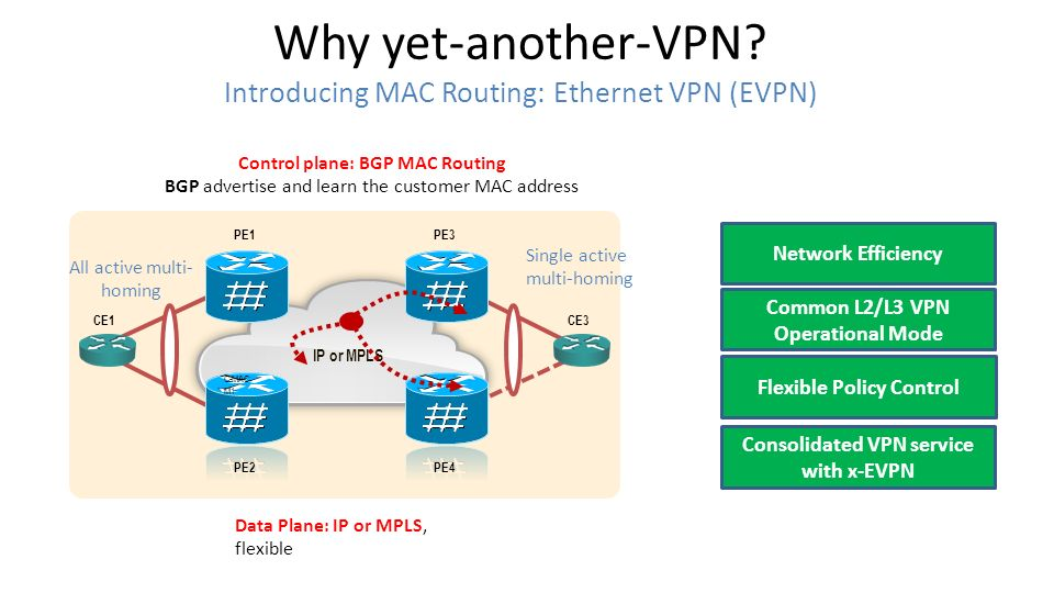 How do i put a vpn on my android box