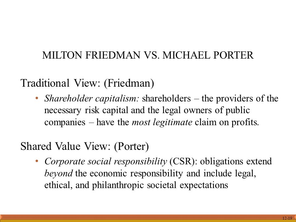 Milton Friedman on Corporate Social Responsibility