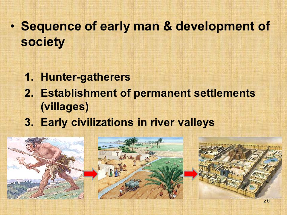 growth of early civilizations In ancient times, mesopotamia impacted the world through its inventions, innovations, and religious vision in the modern day it literally changed the way people understood the whole of history and one's place in the continuing story of human civilization.