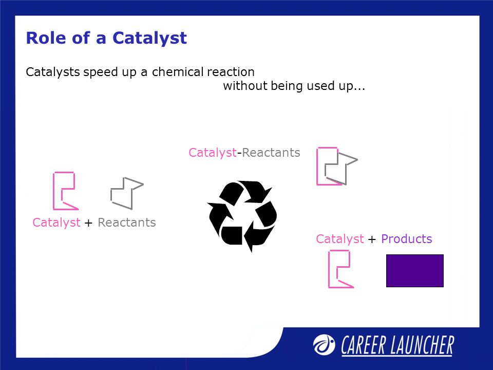 the role catalysts in chemical reactions A catalyst is a substance which alters the rate of a chemical reaction but is chemically unchanged at the end of the reactionthe word catalysts originally comes from the word catalysis meaning the change in rate of a chemical reaction.