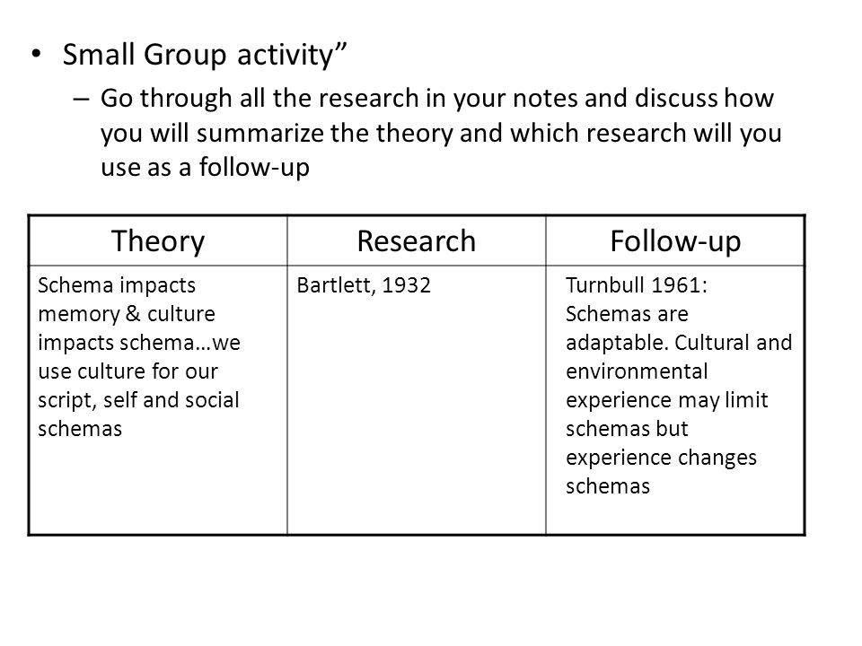 evaluate schema theory with reference to In this article, i'll highlight 6 tips to apply the schema theory in elearning  it to  pre-existing knowledge or detect a conflict between new and old concepts, at  which point we would evaluate both sets of data  references.