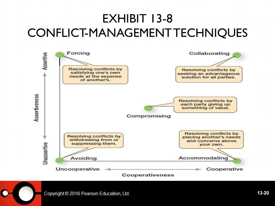 Exhibit 13-8 Conflict-Management Techniques