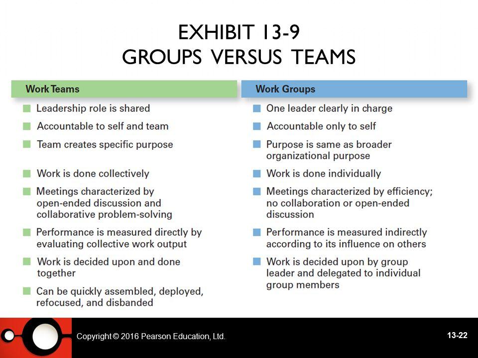 Exhibit 13-9 Groups Versus Teams