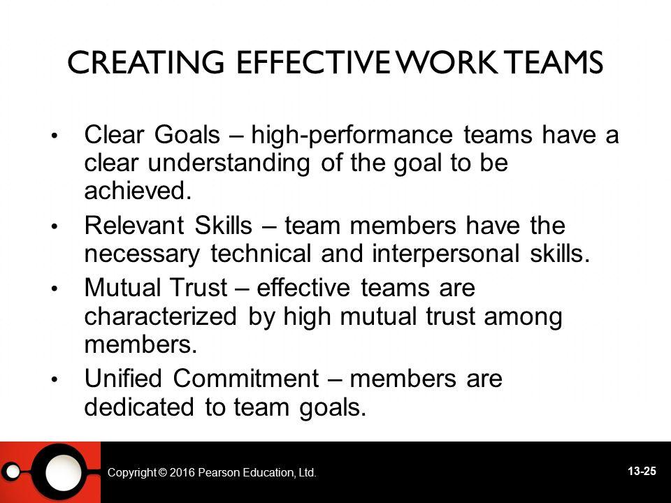 Creating Effective Work Teams