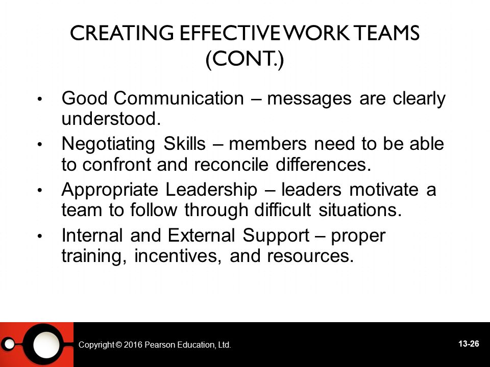 creating and managing effective teams Abstract: why are some teams successful and others unsuccessful what criteria   critical success factors for creating superb self-managing teams.