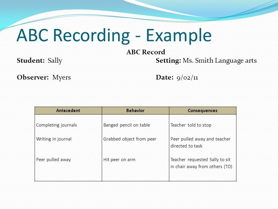 narrative and event sample observation Event sampling 1 event sampling 2 event sampling is usually a series of  short observations to confirm a child's behavior pattern in.