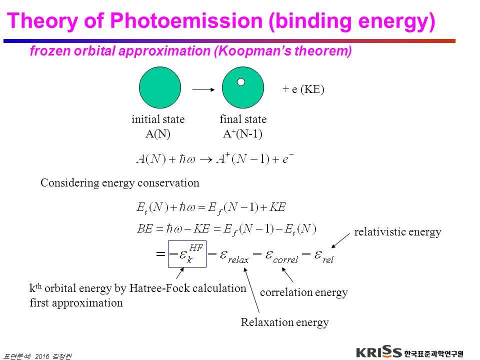 Theory of Photoemission (binding energy)