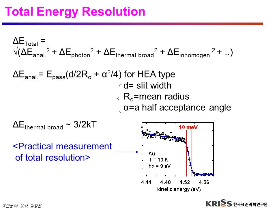 Total Energy Resolution