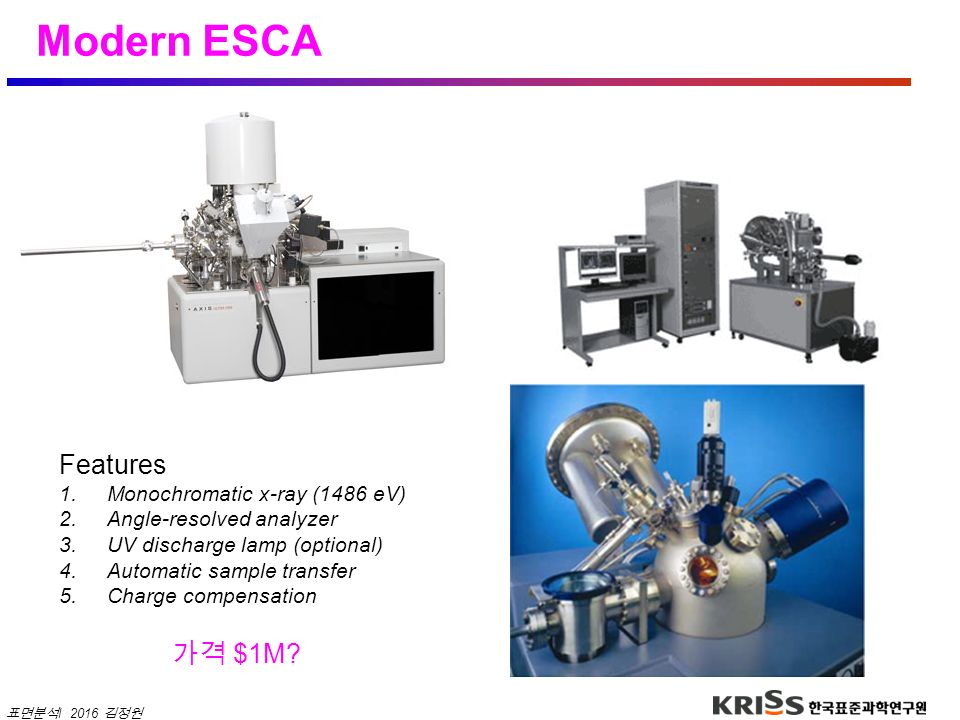 Modern ESCA Features 가격 $1M Monochromatic x-ray (1486 eV)