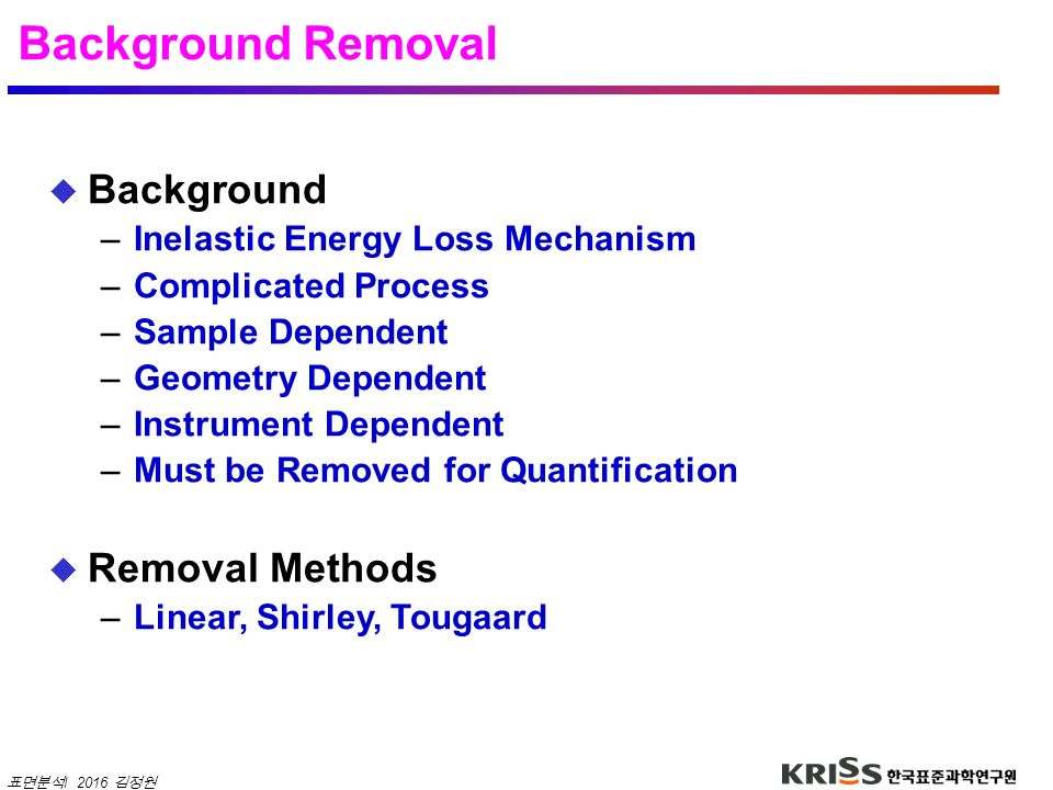 Background Removal Background Removal Methods