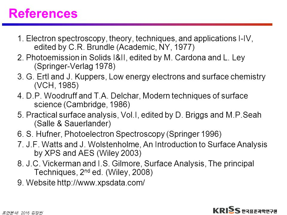 References 1. Electron spectroscopy, theory, techniques, and applications I-IV, edited by C.R. Brundle (Academic, NY, 1977)