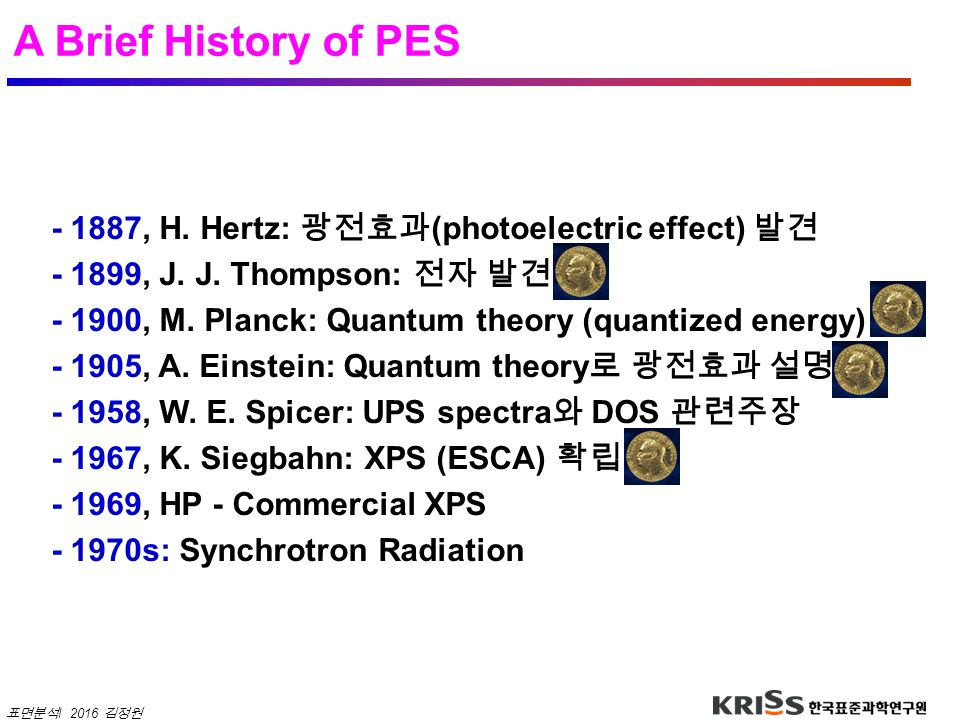 A Brief History of PES - 1887, H. Hertz: 광전효과(photoelectric effect) 발견
