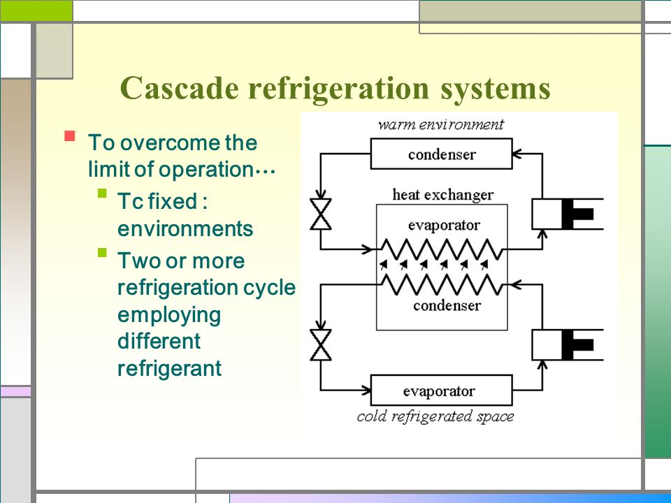 Chapter 9. Refrigeration and Liquefaction (냉동과 액화) - ppt ...