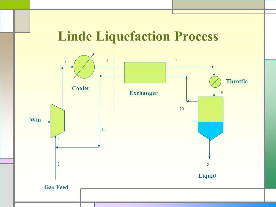 chapter 9  refrigeration and liquefaction   ub0c9 ub3d9 uacfc  uc561 ud654
