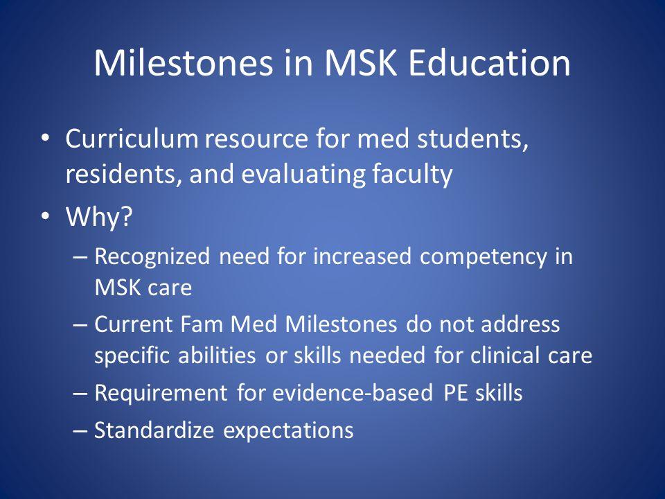 milestones in musculoskeletal medicine