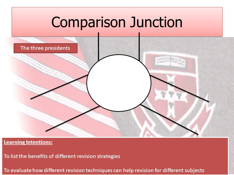 comparison and contrast acting to lying Check out our top free essays on compare contrast truth and lie to help you write your own essay.