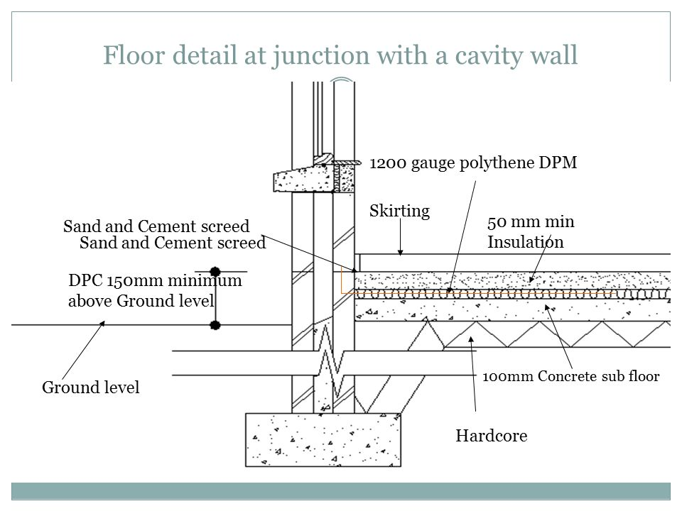 Floor detail at junction with a cavity wall
