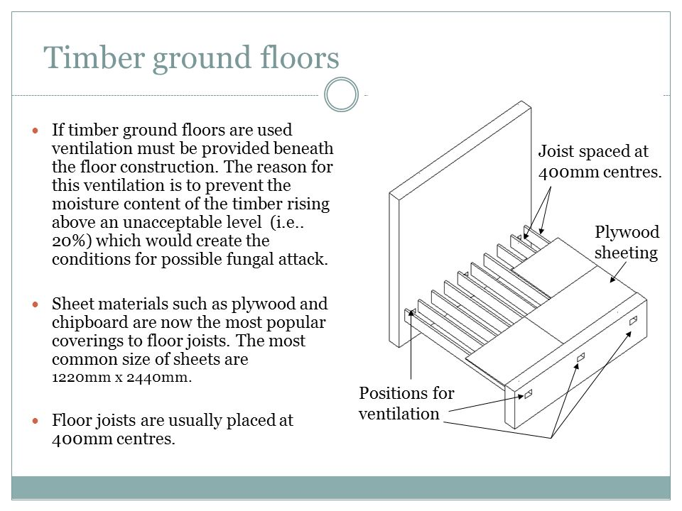 Timber ground floors