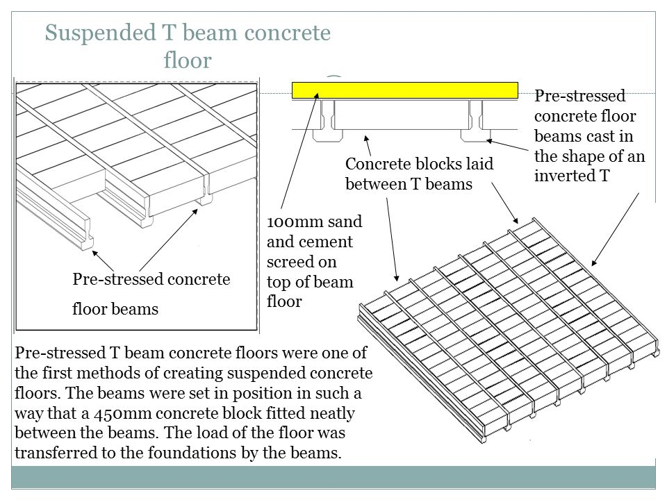 Suspended T beam concrete floor
