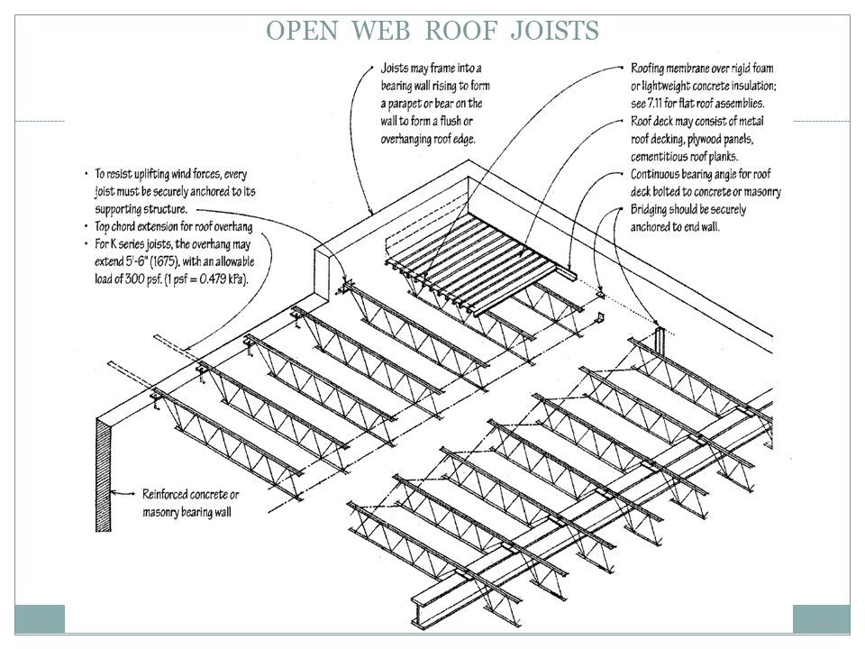 OPEN WEB ROOF JOISTS