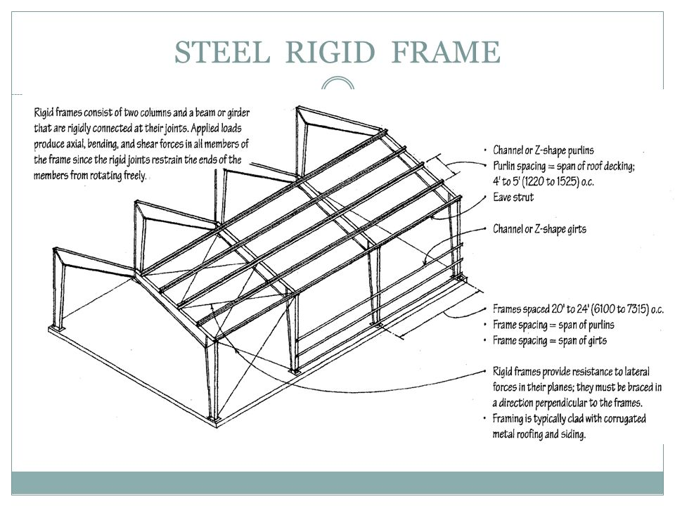 STEEL RIGID FRAME