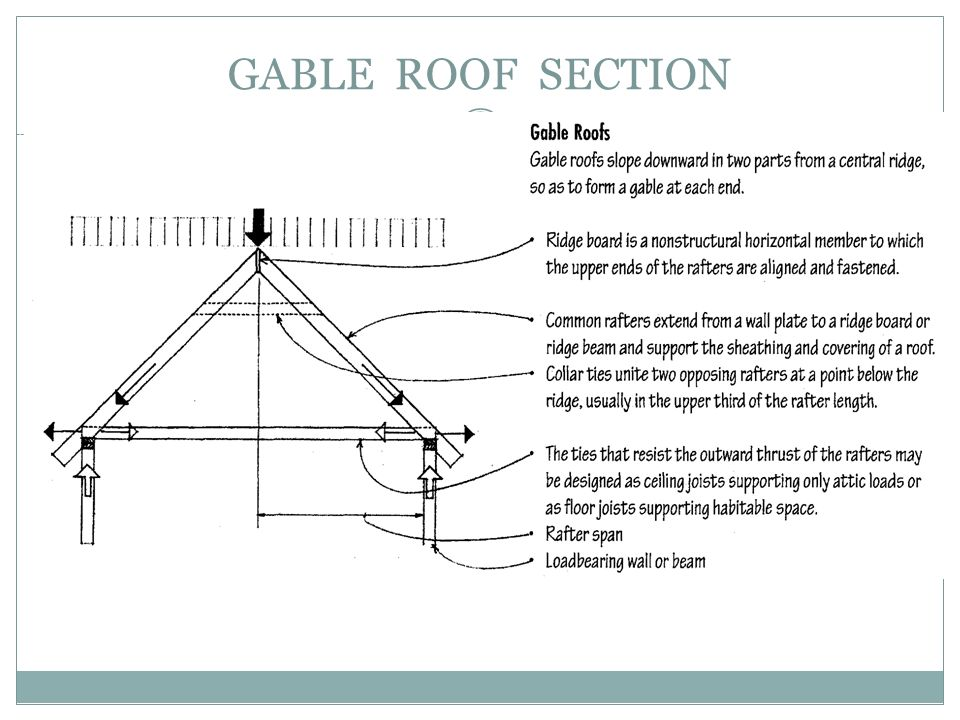 GABLE ROOF SECTION