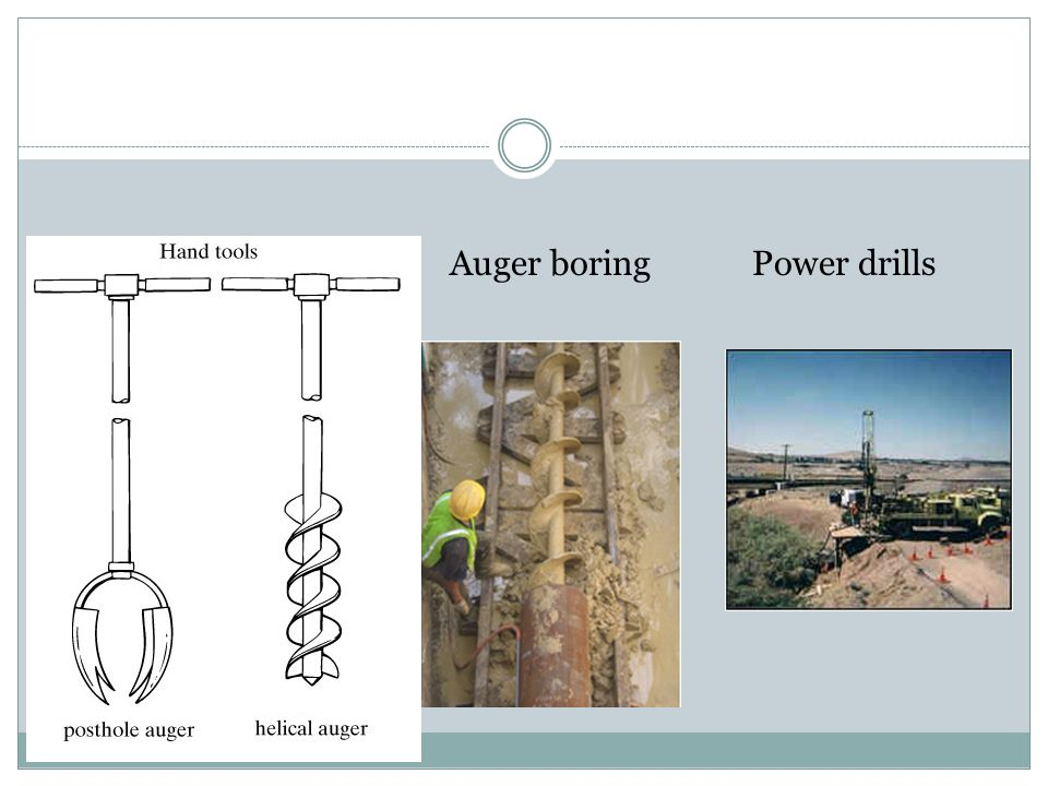 Auger boring Power drills