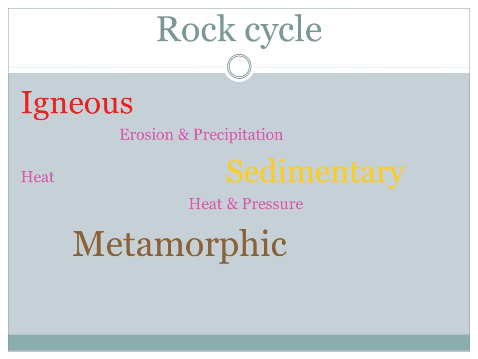 Rock cycle Metamorphic Igneous Erosion & Precipitation