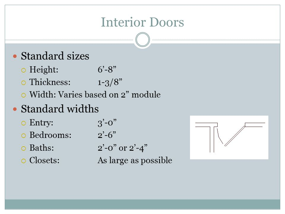 Interior Doors Standard sizes Standard widths Height: 6'-8