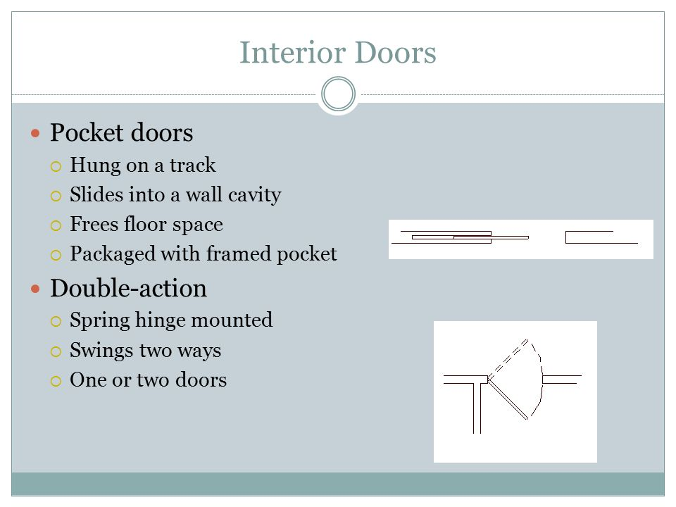 Interior Doors Pocket doors Double-action Hung on a track